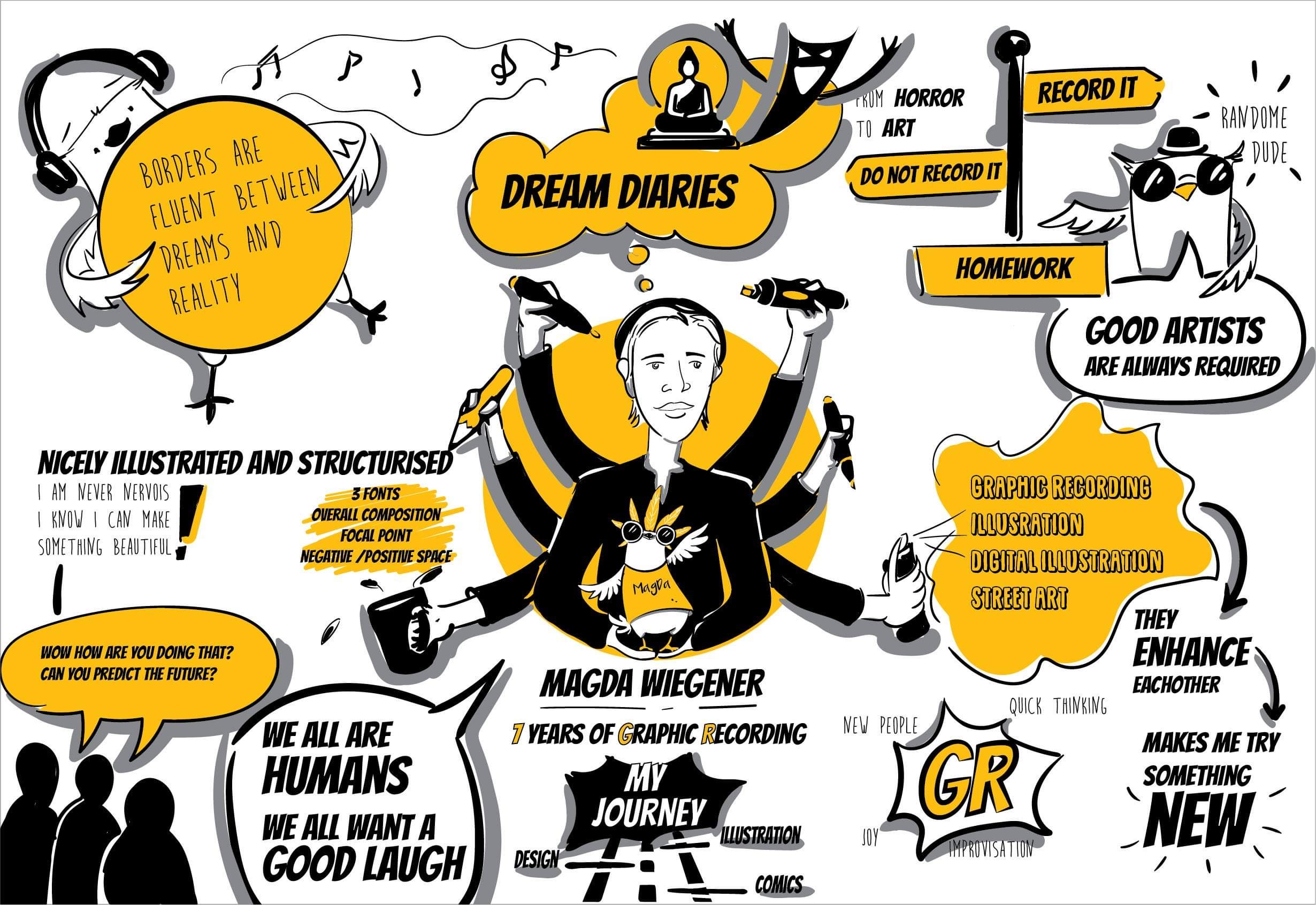 Magdalena Wiegner - Graphic Recording by Yana Crystal